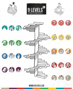 9Levels-Treppe-icons